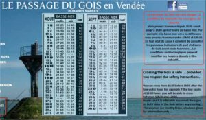 marees Noirmoutier en famille passage du gois blog papa ratatam